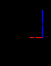 我们证明曲线积分与路径无关的条件。