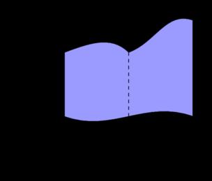 此图像的alt属性为空;文件名为平面图形的面积_4.png