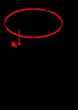 高斯公式给出了了闭曲面上的积分与三重积分之间的关系。